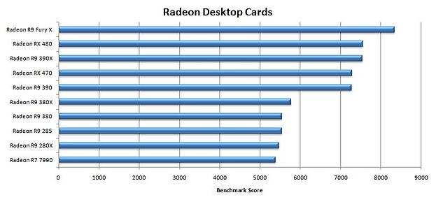 RadeonDesktopCards