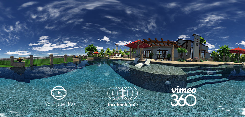 View 360 Degree Videos on YouTube, Facebook and Vimeo