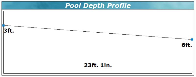 Pool Depth Profile